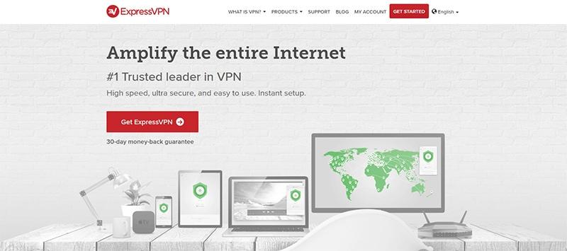Best VPN Service