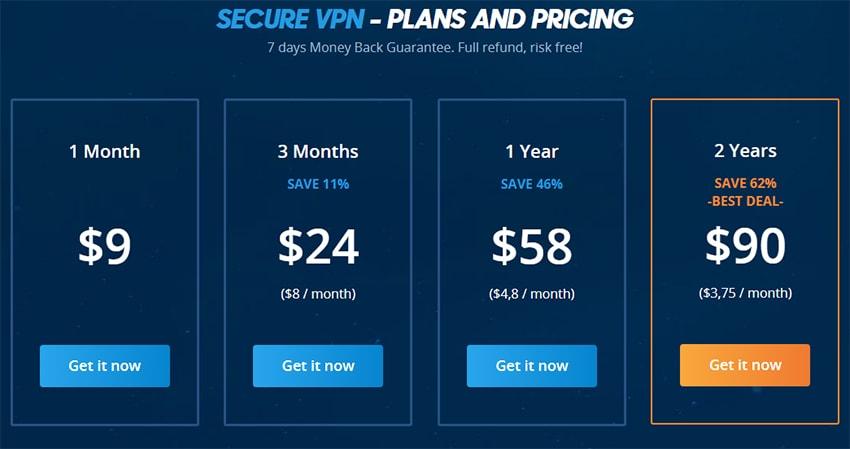 vpn.ac price